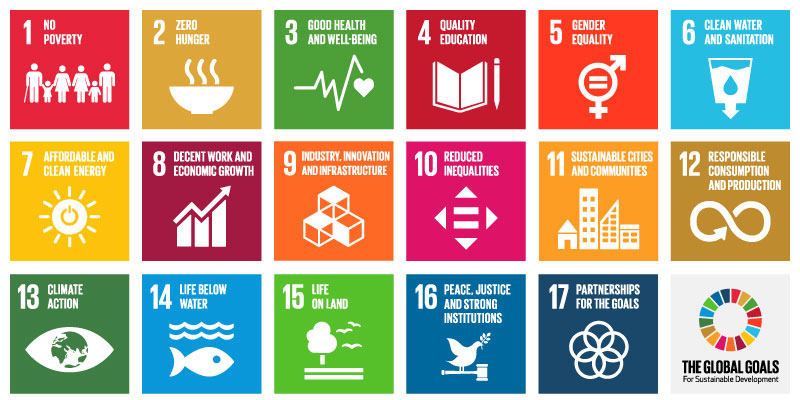 17 points - The Global Goals for Sustainable Development